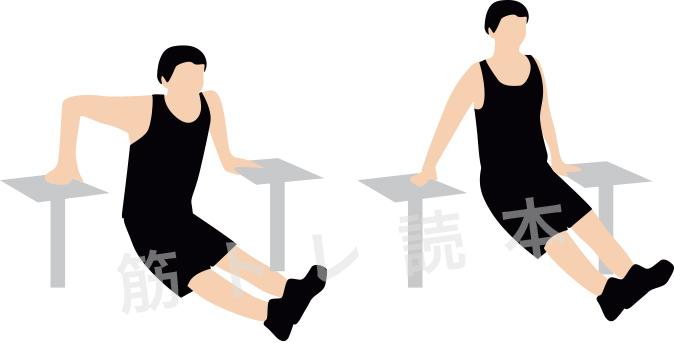 椅子を使ったディップスのフォーム