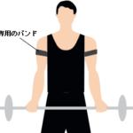 加圧トレーニングは少ない負荷でも筋肥大に効果的とされます。
