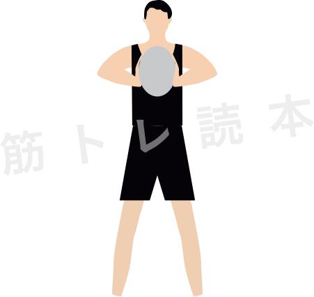 小さなバランスボール胸の前で潰す筋トレのフォーム
